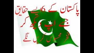 Pakistan Top 6 facts