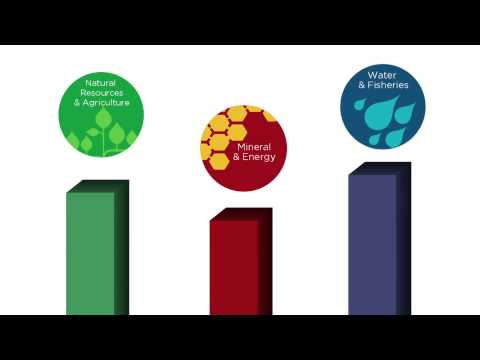 Wealth Accounting and Valuation of Ecosystem Services