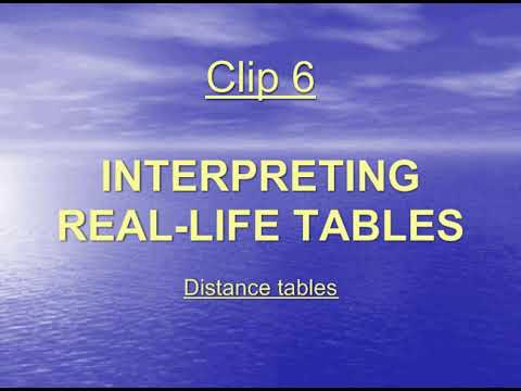 Clip 6b Interpreting Real Life Tables   Timetables and Distance Tables