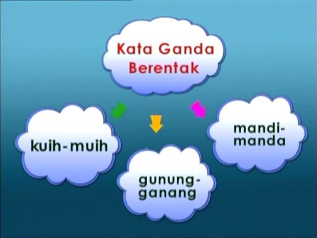 Eduwebtv Bahasa Melayu Kata Ganda Youtube