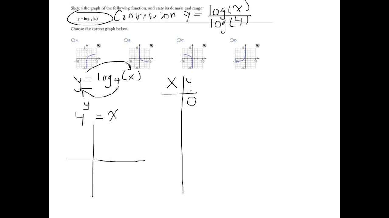 Graph Y Log4 X