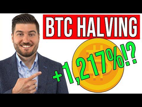 Bitcoin Halving 2020: Explanation & Price Prediction