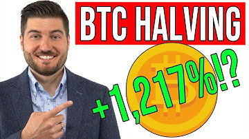 Bitcoin Halving 2020: Explanation & Price Prediction