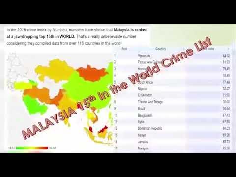 MALAYSIAN INDIAN DILEMMA