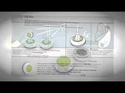 Solar Powered  Socket