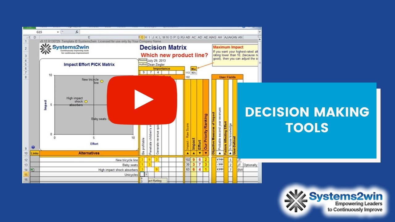 decision making tools