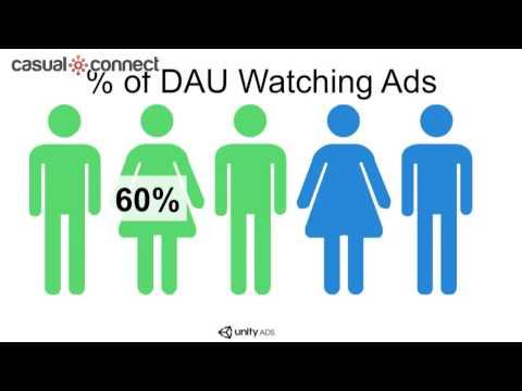 Ads as a Part of Game Design: Best Practices | Slava Taraskin