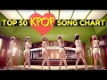 Download K-POP SONG CHART [TOP 50] AUGUST 2015 (WEEK 1) MP3 song and Music Video