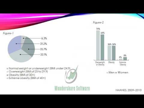 Obesity Powerpoint Presentation
