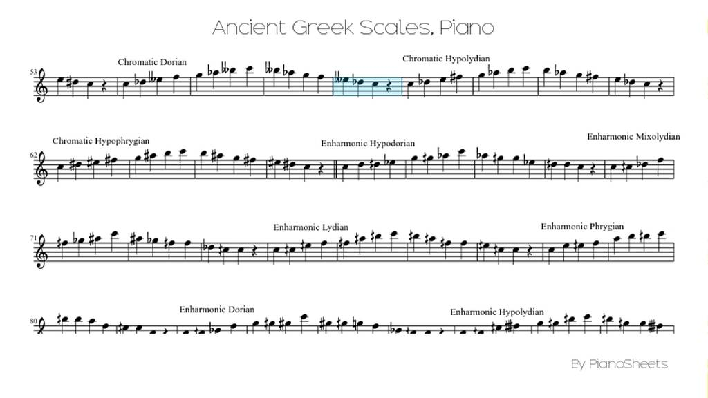 All Music Chords sheet music scale : Ancient Greek Scales [Piano Solo] - YouTube