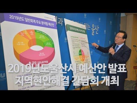 2019년도 울산시 예산안 편성 발표, 지역현안해결 간담회 개최