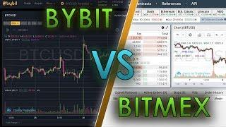 Bybit VS Bitmex: My Top 5 Reasons Why Bybit Is Better Than Bitmex