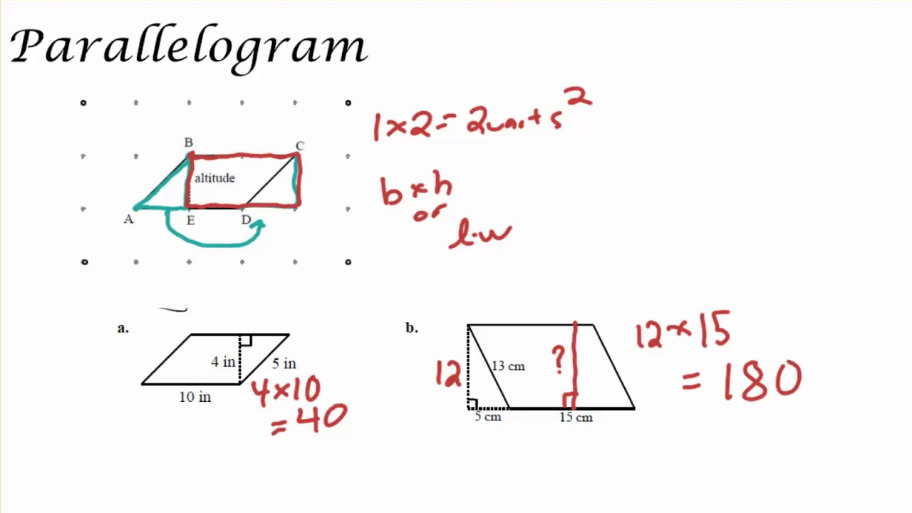 medium resolution of Area of Parallelograms