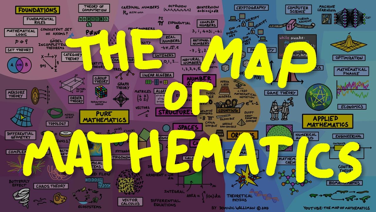 the map of mathematics [ 1280 x 720 Pixel ]