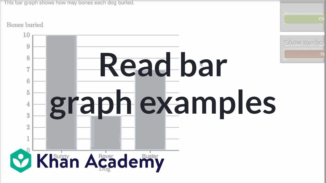 reading bar graph examples | measurement and data | early math