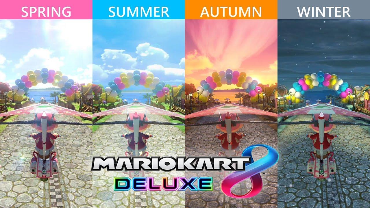 The Mario Kart argument | GameMaker Community