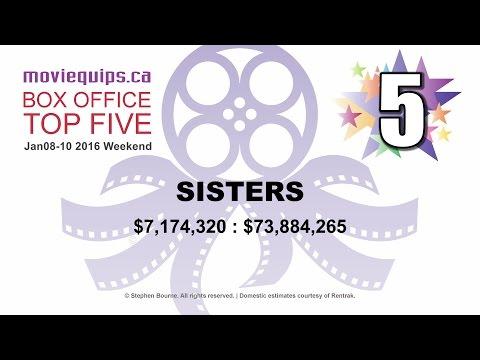 Top Five: Box Office Countdown | Jan08-10, 2016