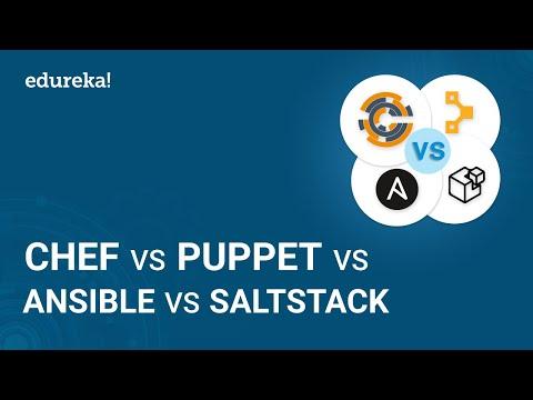 Chef Vs Puppet Vs Ansible Vs SaltStack | Configuration Management Tools Comparison | Edureka