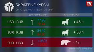 InstaForex tv news: Кто заработал на Форекс 25.03.2020 15:30