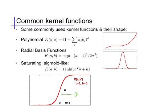 Support Vector Machines (3): Kernels
