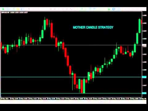 mother candle trading strategyscalping,swing and day trading