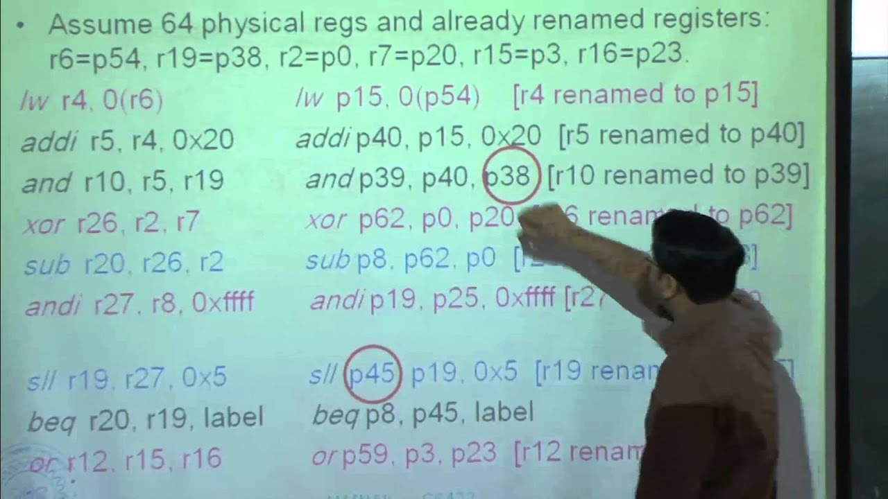 Mod-01 Lec-23 Dynamic scheduling, speculative execution