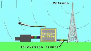 How Television broadcast works thumbnail