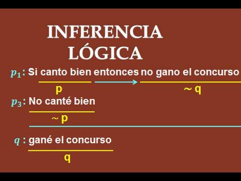 Problemas de matematica facil
