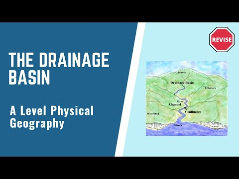 As Physical Geography - The Drainage Basin