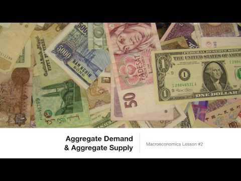 Introduction to Aggregate Demand & Supply