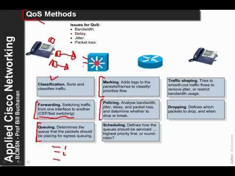 Cisco Switching: QoS