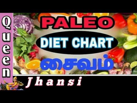 பேலியோ டயட் சார்ட் சைவம் / Paleo Diet Chart - Vegetarian with Meal Plans