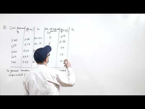Lecture 40 - Problem solving on Monte Carlo Simulation