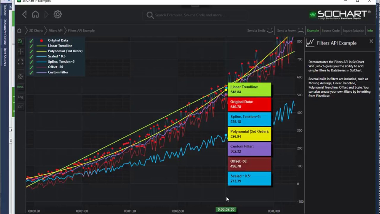 SciChart WPF v5: Filters API Overview by SciChart High Performance Realtime  Charts