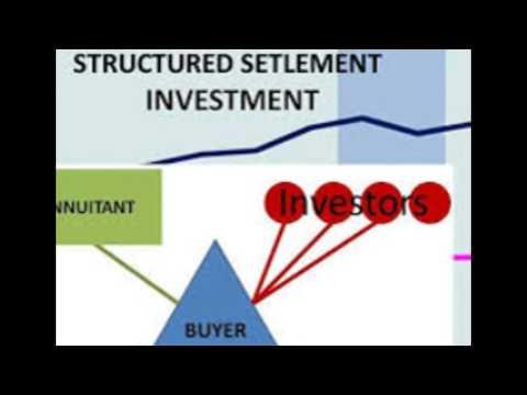 structured settlement broker