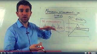 Measuring Retracements/Pullbacks in Trends 👍