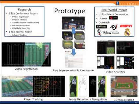 SSAC14: Automated Playbook Generation in Football