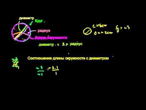 Круг   радиус, диаметр, длина окружности