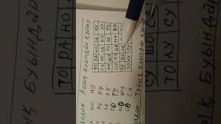 1-сынып, шапшаң оқуға үйретудің 4 қадамы