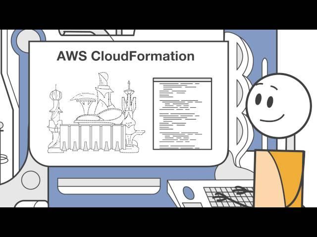 Aws Cloudformation Yaml Outputs