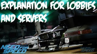 Need For Speed 2015 - Explanation For Lobbies & Private Servers
