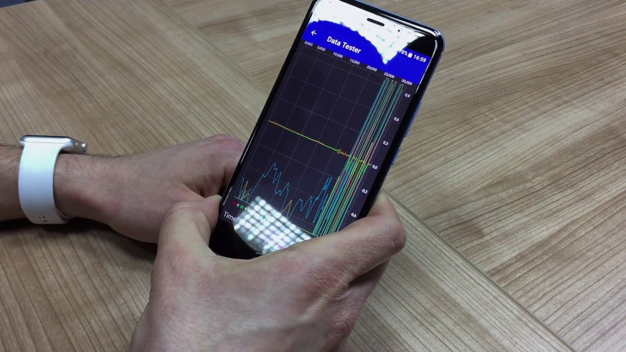 Hand gesture recognition on Android using Tensorflow - Techort