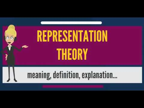 What is REPRESENTATION THEORY? What does REPRESENTATION THEORY mean?