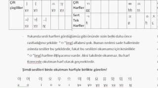 Korece Ders 1 : Harfler ve Okuma Kuralları - Sesli Anlatım by Erdinç Orhan (7 Nisan 2013 )