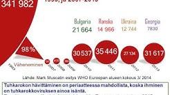 Tuhkarokko ja MPR-rokotukset