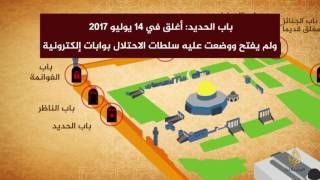 أبواب المسجد الأقصى