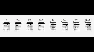 Mẹo ghi nhớ hợp âm trên guitar bằng hợp âm chặn (barré)