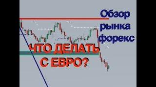 Обзор рынка форекс.Что делать с евро? Сырьевые валюты. Нефть. Обучение торговле на форекс.
