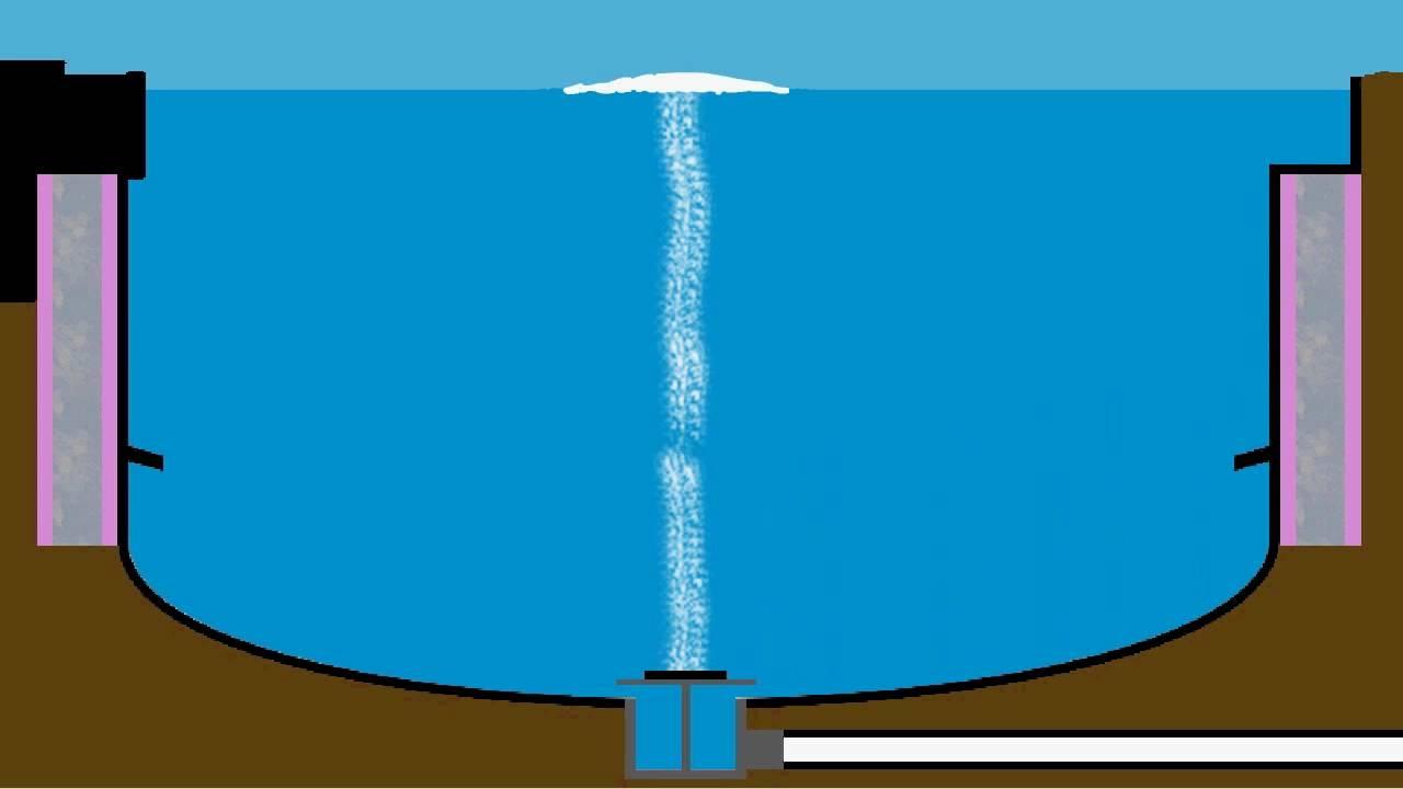 kass koi pond bottom drain [ 1280 x 720 Pixel ]