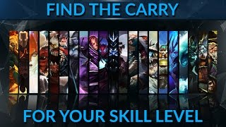 Find The Right Carry For Your Skill Level | Dota 2 Pro Guide